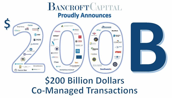 Bancroft Capital Surpasses $200B in Co-Managed Transactions